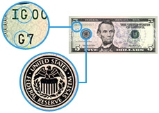 United States Five Dollar Bill Counterfeit Money Detection Know How